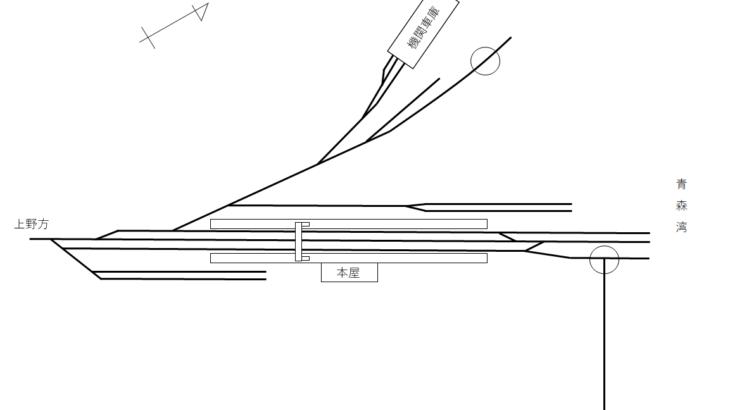 【安方町は本当に空白地帯?】知られざる明治の青森駅建設物語 青森町時代の駅構造について