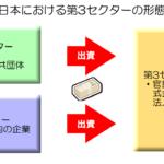 【青鉄大研究会part7】第三セクター鉄道はほかの鉄道と何が違うのか!?