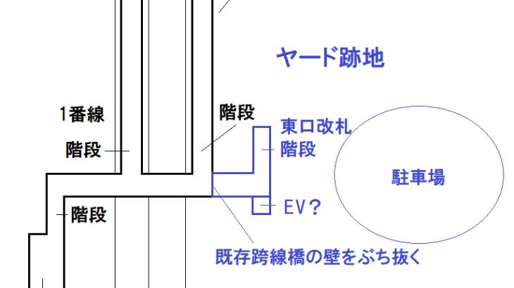【爆報】あの川部駅に東口改札を新設!同時に宅地開発&無料駐車場整備も