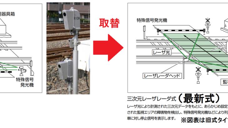 JR東 踏切障害物検知装置「3次元レーザーレーダー式」最新版を津軽線で導入!