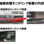 【検査数大幅増加】奥羽本線&津軽線で線路設備モニタリング装置を導入!