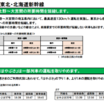 【徹底解説!】2021年3月ダイヤ改正特集~JR青森地区&青い森鉄道~