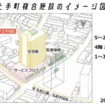 【県都顔負け!?】驚異の20階建弘前市土手町複合施設再開発まとめ